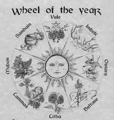 Le feste celtiche sulla ruota dell'anno.